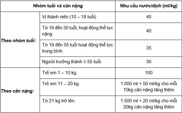 Chăm sóc dinh dưỡng và đảm bảo an toàn thực phẩm góp phần phòng chống dịch bệnh viêm đường hô hấp cấp do chủng mới vius corona(2019-nCoV)